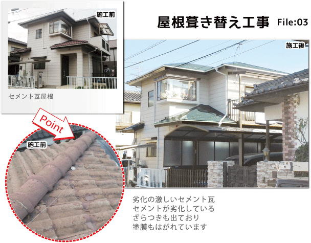 岩建ホームテックの屋根葺き替え